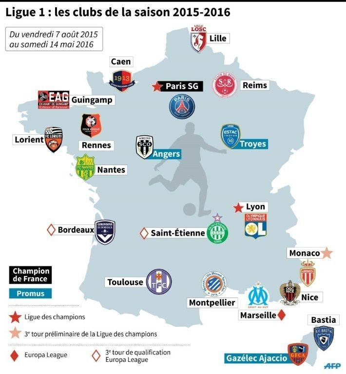 Carte de france - Resultat foot lyon marseille coupe de la ligue ...